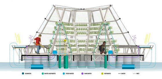 3-jellyfish-barge-floating-agricultural-greenhouse-by-studiomobile